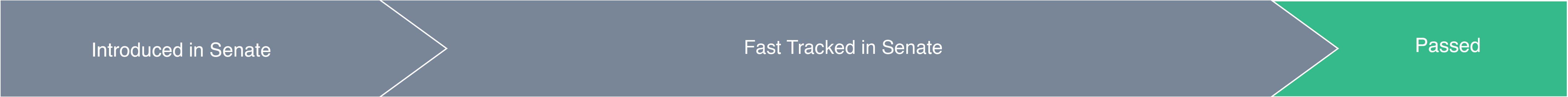 Trackers_Single_SenateFastTrack-01